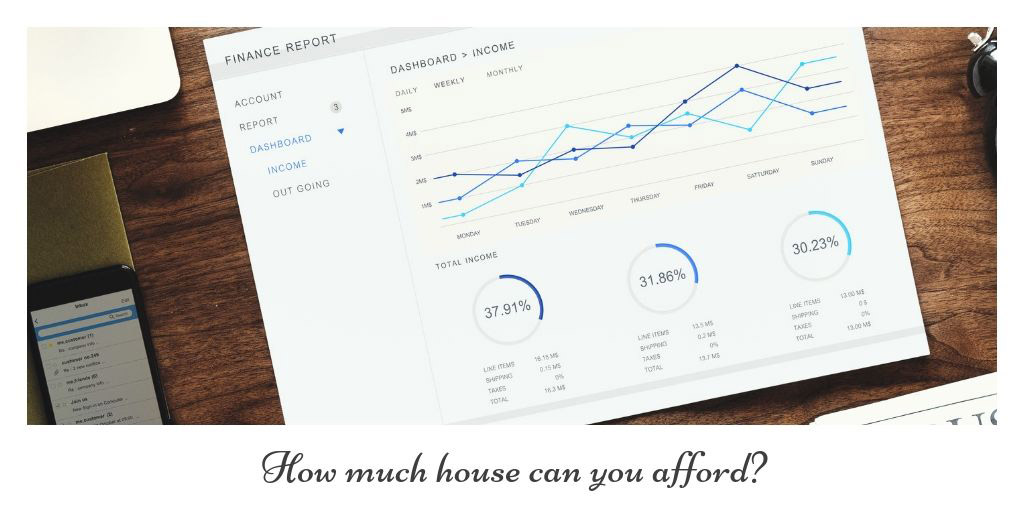 How Much House Can You Afford? Ask Yourself These Critical Questions to Find Out